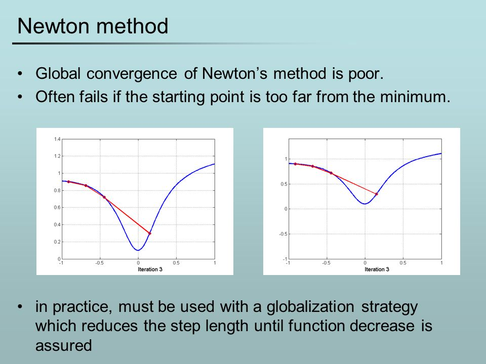 Newton method Global convergence of Newton's method is poor. Often fails if the starting point is too far from the minimum. in practice, must be used