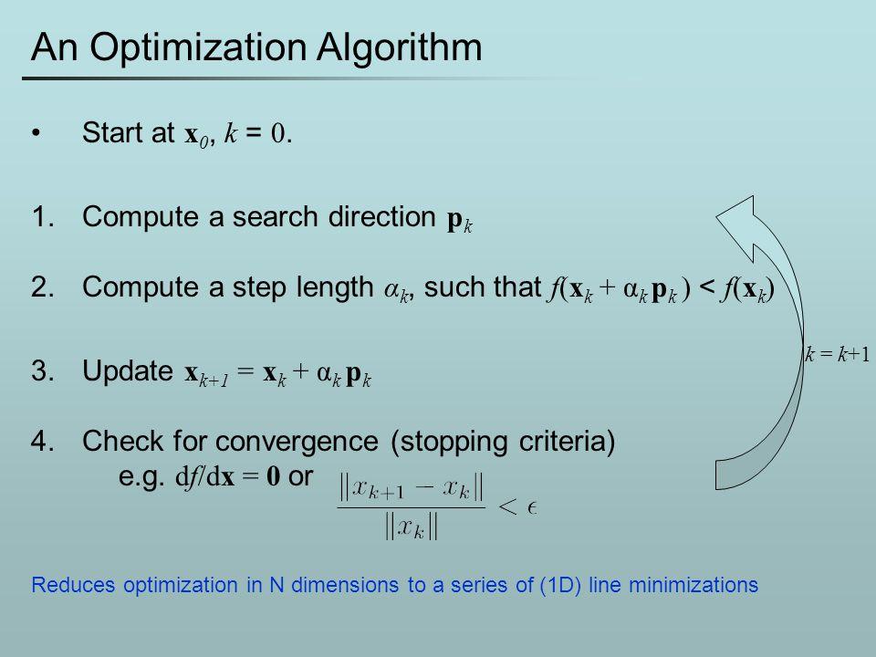 An Optimization Algorithm Start at x 0, k = 0. 1.Compute a search direction p k 2.Compute a step length α k, such that f(x k + α k p k ) < f(x k ) 3.U