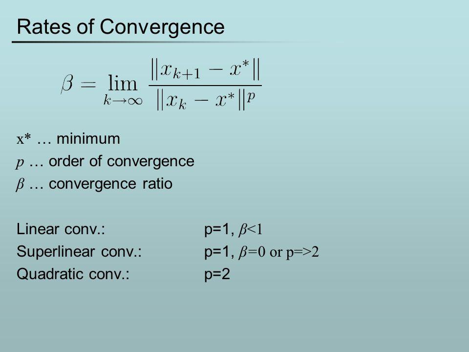 Rates of Convergence x* … minimum p … order of convergence β … convergence ratio Linear conv.: p=1, β<1 Superlinear conv.: p=1, β=0 or p=>2 Quadratic