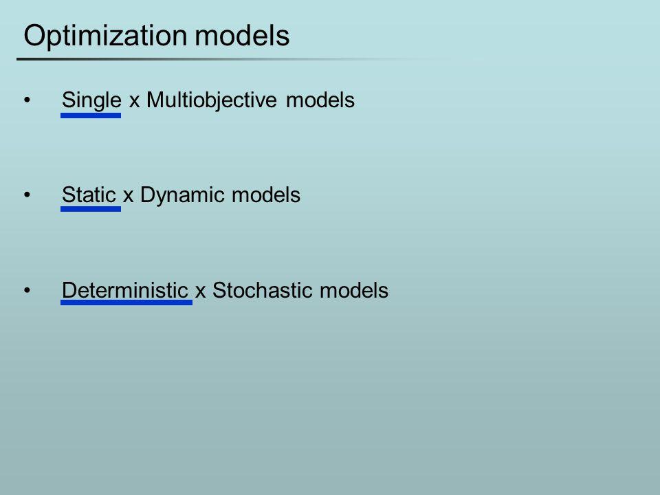 Optimization models Single x Multiobjective models Static x Dynamic models Deterministic x Stochastic models