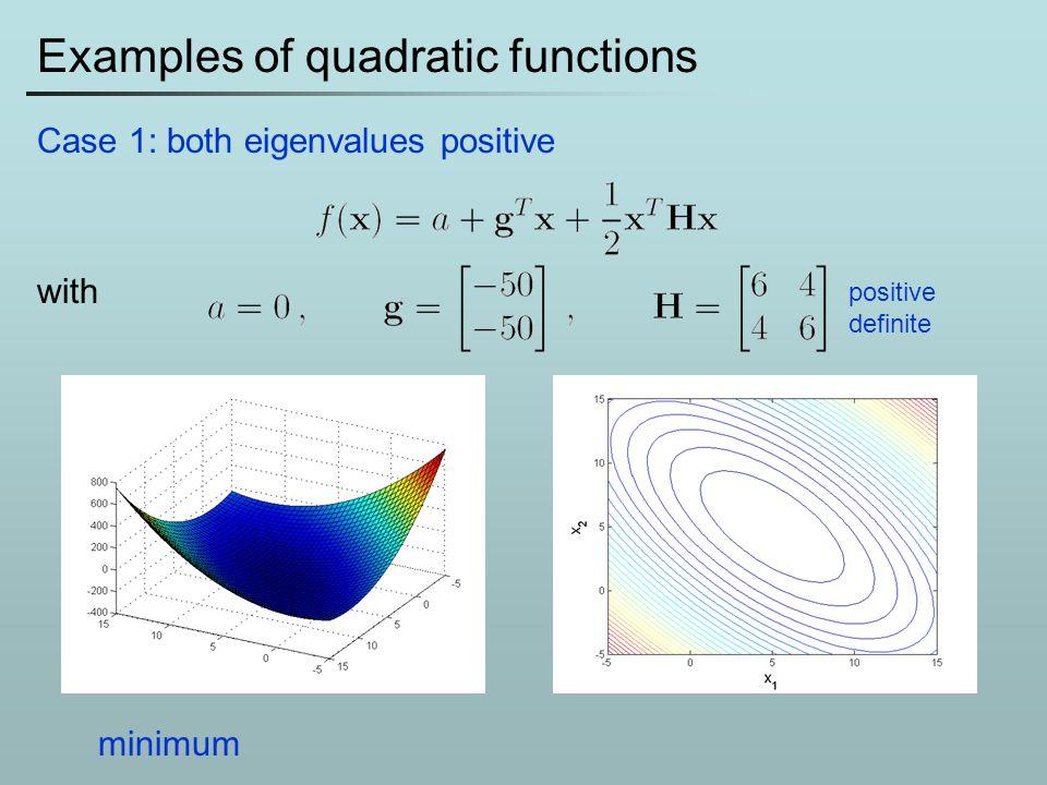 Examples of quadratic functions Case 1: both eigenvalues positive with minimum positive definite