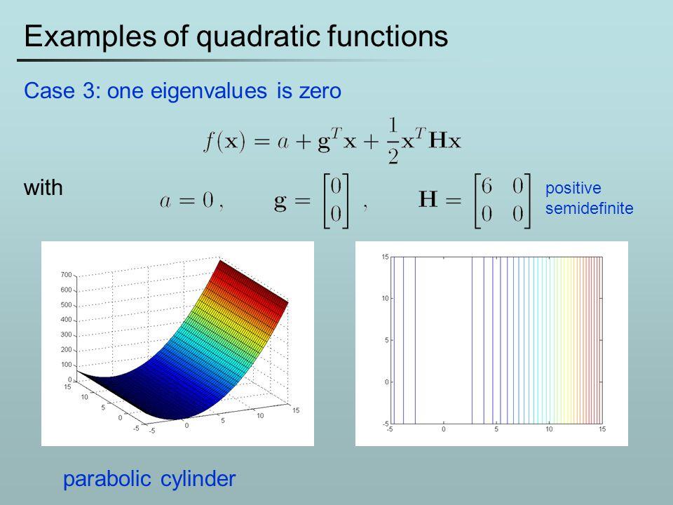 Examples of quadratic functions Case 3: one eigenvalues is zero with parabolic cylinder positive semidefinite
