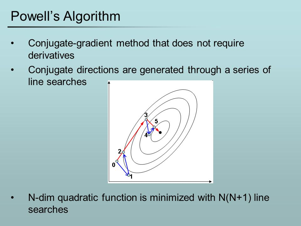 Powell's Algorithm Conjugate-gradient method that does not require derivatives Conjugate directions are generated through a series of line searches N-