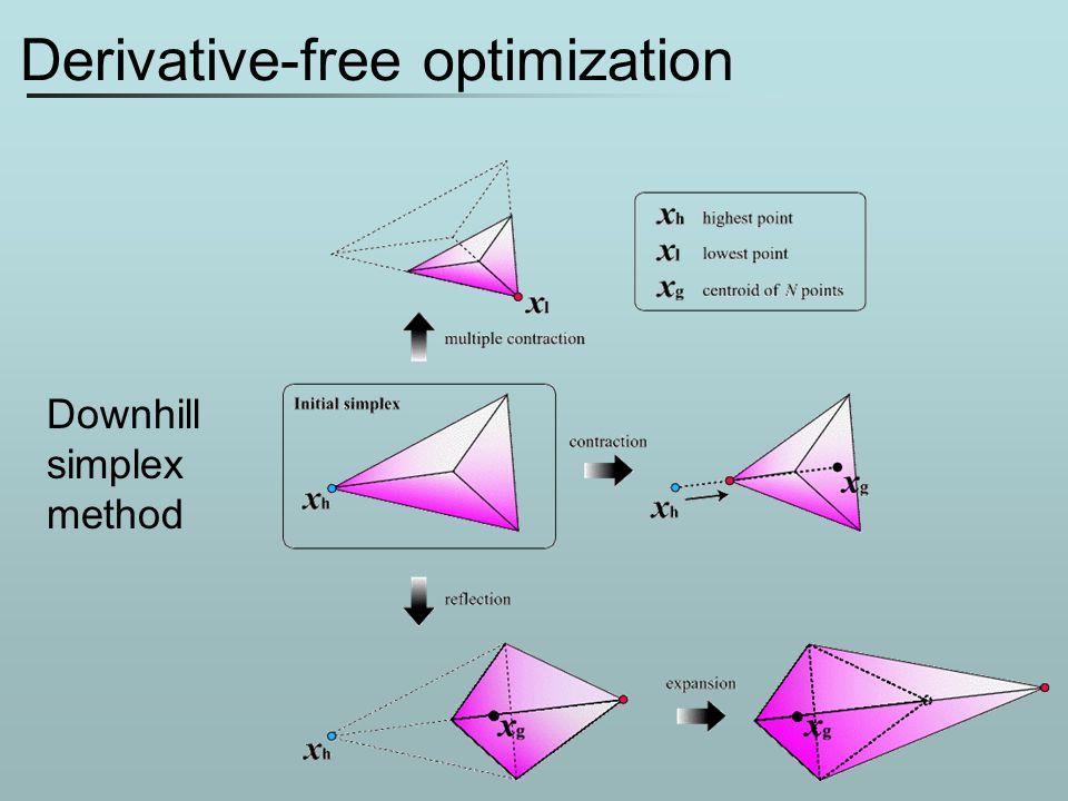 Derivative-free optimization Downhill simplex method