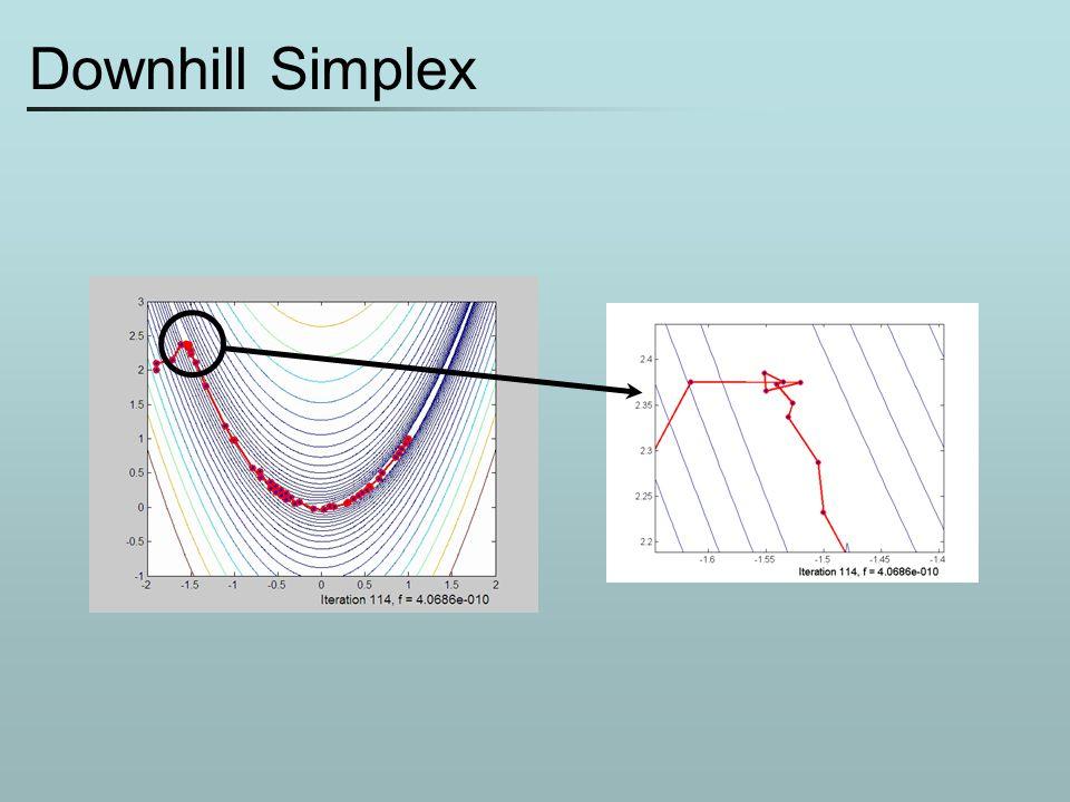 Downhill Simplex