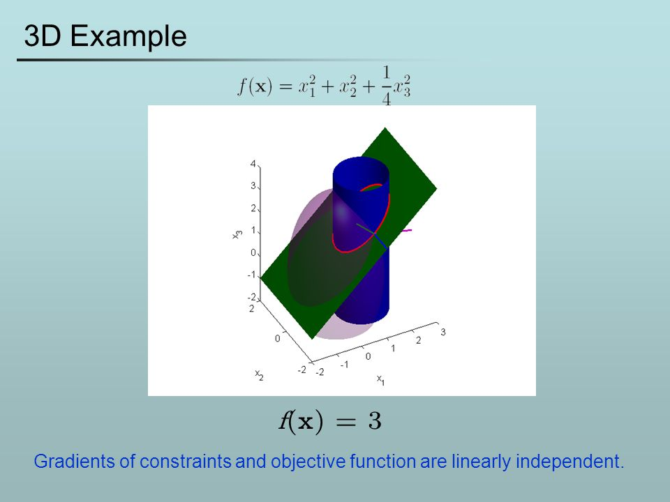 f(x) = 3 Gradients of constraints and objective function are linearly independent.