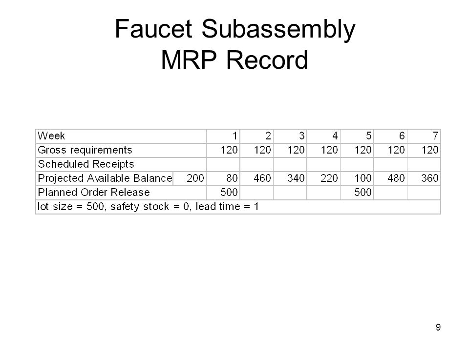 9 Faucet Subassembly MRP Record