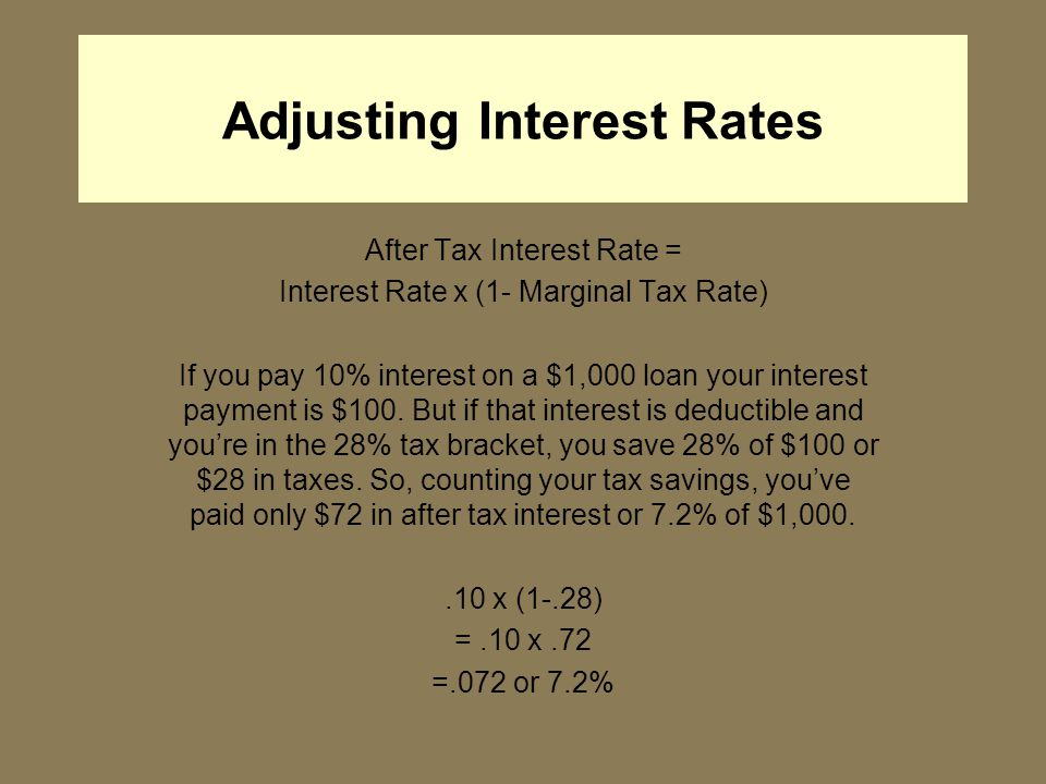 Adjusting Interest Rates After Tax Interest Rate = Interest Rate x (1- Marginal Tax Rate) If you pay 10% interest on a $1,000 loan your interest payment is $100.