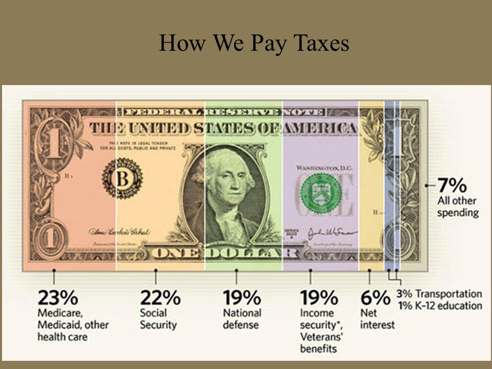 How We Pay Taxes