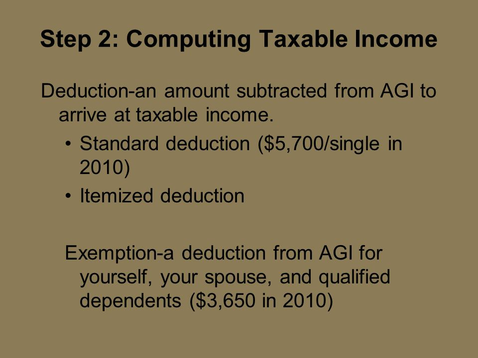 Step 2: Computing Taxable Income Deduction-an amount subtracted from AGI to arrive at taxable income. Standard deduction ($5,700/single in 2010) Itemi