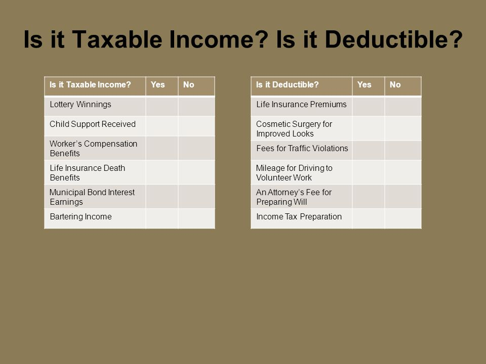 Is it Taxable Income? Is it Deductible? Is it Taxable Income?YesNo Lottery Winnings Child Support Received Worker's Compensation Benefits Life Insuran