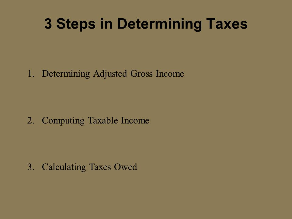 3 Steps in Determining Taxes 1.Determining Adjusted Gross Income 2.Computing Taxable Income 3.Calculating Taxes Owed