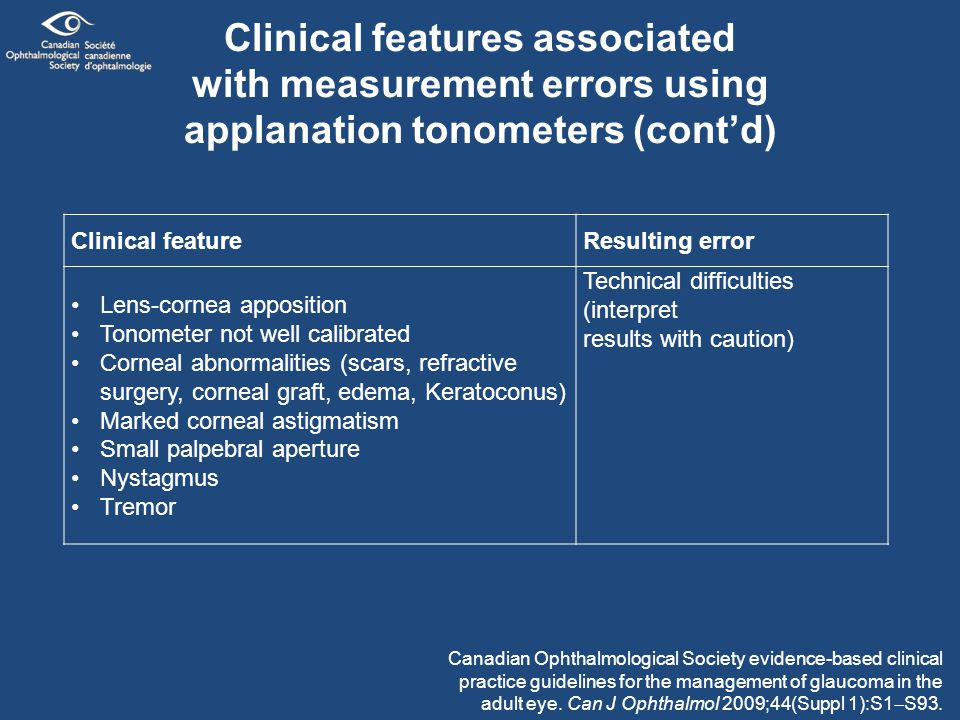 Clinical features associated with measurement errors using applanation tonometers (cont'd) Clinical featureResulting error Lens-cornea apposition Tonometer not well calibrated Corneal abnormalities (scars, refractive surgery, corneal graft, edema, Keratoconus) Marked corneal astigmatism Small palpebral aperture Nystagmus Tremor Technical difficulties (interpret results with caution) Canadian Ophthalmological Society evidence-based clinical practice guidelines for the management of glaucoma in the adult eye.