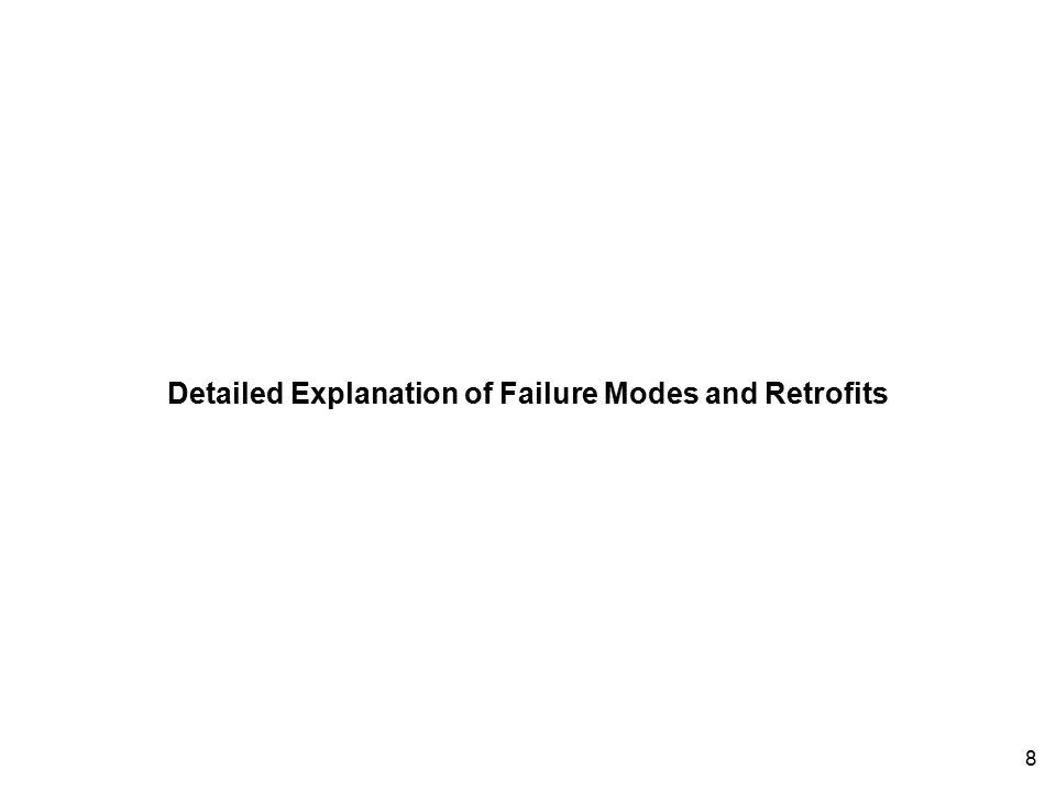 8 Detailed Explanation of Failure Modes and Retrofits