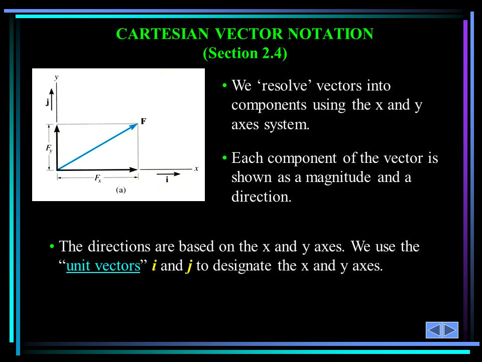CARTESIAN VECTOR NOTATION (Section 2.4) Each component of the vector is shown as a magnitude and a direction.