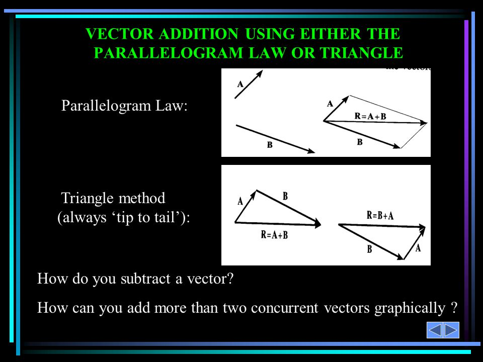 VECTOR ADDITION USING EITHER THE PARALLELOGRAM LAW OR TRIANGLE Parallelogram Law: Triangle method (always 'tip to tail'): How do you subtract a vector.