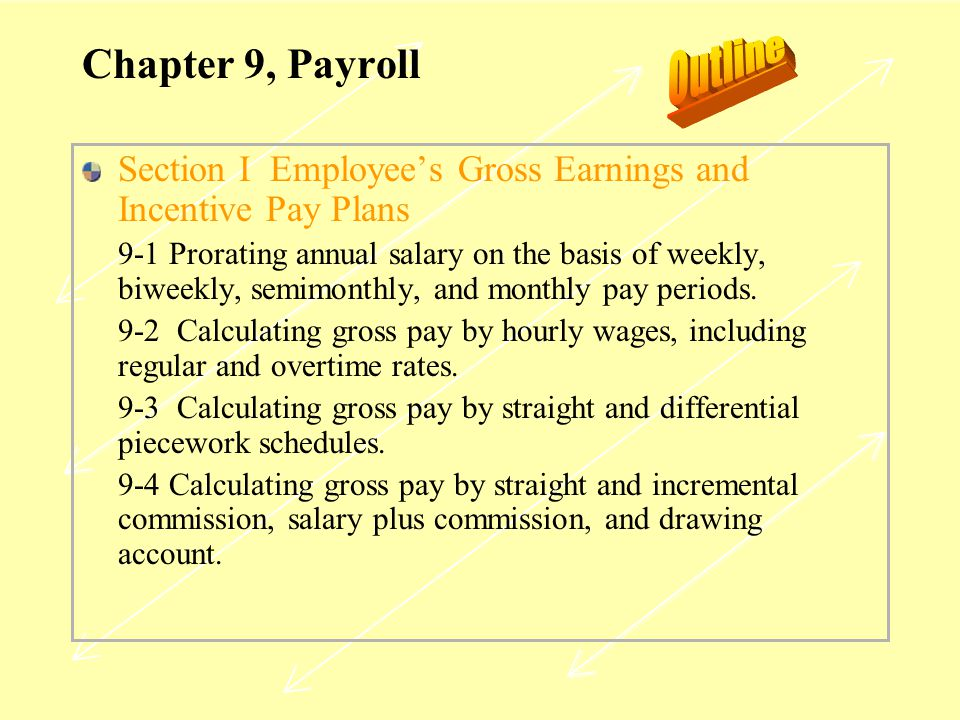 Section II, Employee's Payroll Deductions 9-6 Calculating an Employee;s Federal Income Tax Withholding (FIT) by the Percentage Method.