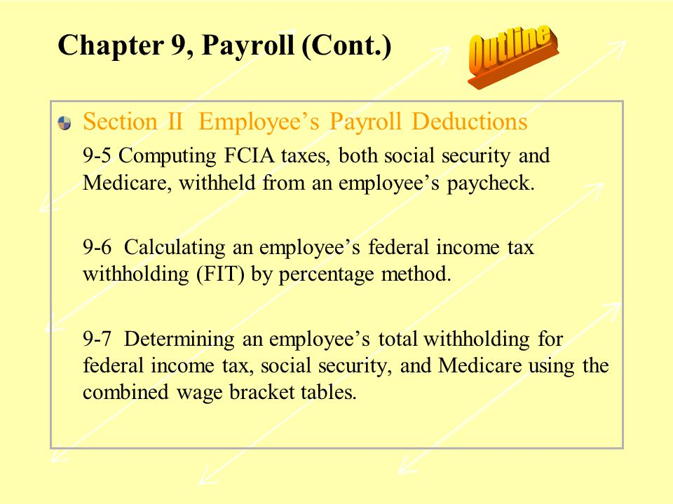 Section II, Employee's Payroll Deductions (Cont.) 9-6 Calculating an Employee;s Federal Income Tax Withholding (FIT) by the Percentage Method.