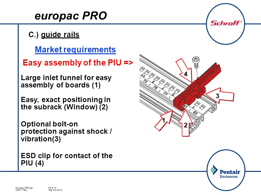 europac_PRO.pptFolie 10 Martin TrautTag: 5/2/2015 C.) guide rails Large inlet funnel for easy assembly of boards (1) 1 2 4 3 Easy, exact positioning in the subrack (Window) (2) ESD clip for contact of the PIU (4) Optional bolt-on protection against shock / vibration(3) europac PRO Market requirements Easy assembly of the PIU =>