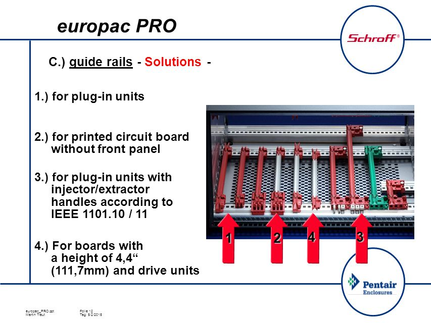 europac_PRO.pptFolie 12 Martin TrautTag: 5/2/2015 C.) guide rails - Solutions - 1.) for plug-in units 2.) for printed circuit board without front panel 3.) for plug-in units with injector/extractor handles according to IEEE 1101.10 / 11 4.) For boards with a height of 4,4 (111,7mm) and drive units 12 43 europac PRO