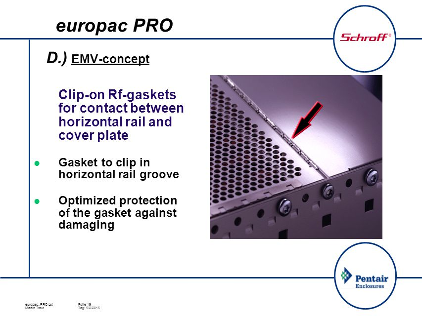 europac_PRO.pptFolie 19 Martin TrautTag: 5/2/2015 D.) EMV-concept  Clip-on Rf-gaskets for contact between horizontal rail and cover plate Gasket to c