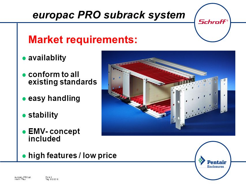 europac_PRO.pptFolie 2 Martin TrautTag: 5/2/2015 europac PRO subrack system  Market requirements: availablity conform to all existing standards easy handling stability EMV- concept included high features / low price