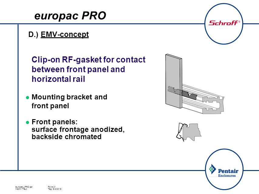 europac_PRO.pptFolie 21 Martin TrautTag: 5/2/2015 D.) EMV-concept  Clip-on RF-gasket for contact between front panel and horizontal rail Mounting bracket and front panel Front panels: surface frontage anodized, backside chromated europac PRO