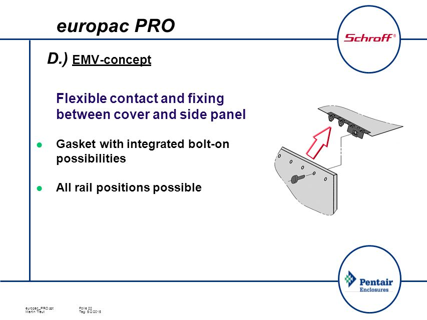europac_PRO.pptFolie 22 Martin TrautTag: 5/2/2015 D.) EMV-concept  Flexible contact and fixing between cover and side panel Gasket with integrated bolt-on possibilities All rail positions possible europac PRO
