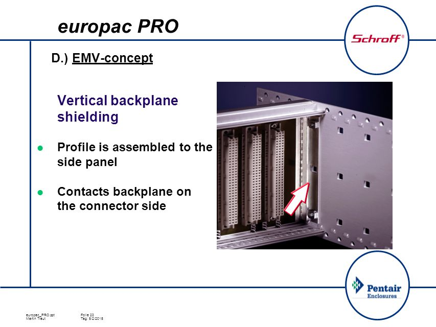 europac_PRO.pptFolie 23 Martin TrautTag: 5/2/2015 D.) EMV-concept  Vertical backplane shielding Profile is assembled to the side panel Contacts backplane on the connector side europac PRO