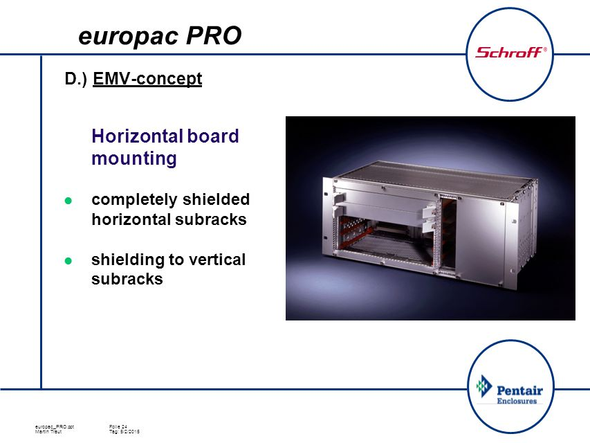 europac_PRO.pptFolie 24 Martin TrautTag: 5/2/2015 D.) EMV-concept  Horizontal board mounting completely shielded horizontal subracks shielding to vertical subracks europac PRO