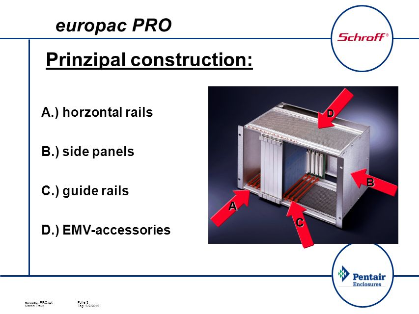 europac_PRO.pptFolie 3 Martin TrautTag: 5/2/2015 Prinzipal construction: A.) horzontal rails D B C D.) EMV-accessories C.) guide rails B.) side panels