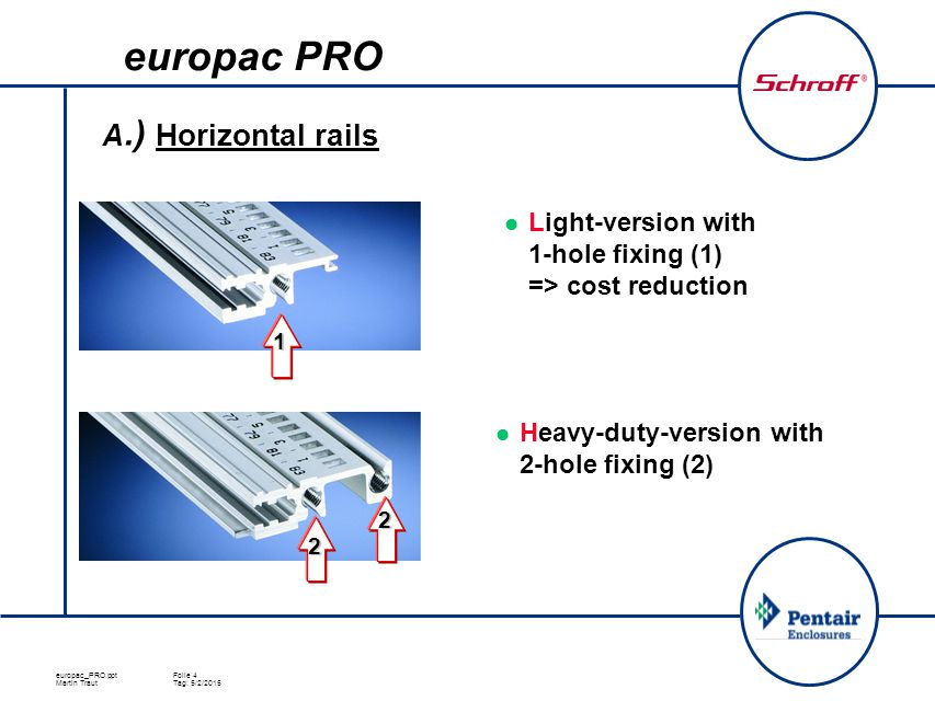 europac_PRO.pptFolie 4 Martin TrautTag: 5/2/2015 A.) Horizontal rails Light-version with 1-hole fixing (1) => cost reduction Heavy-duty-version with 2