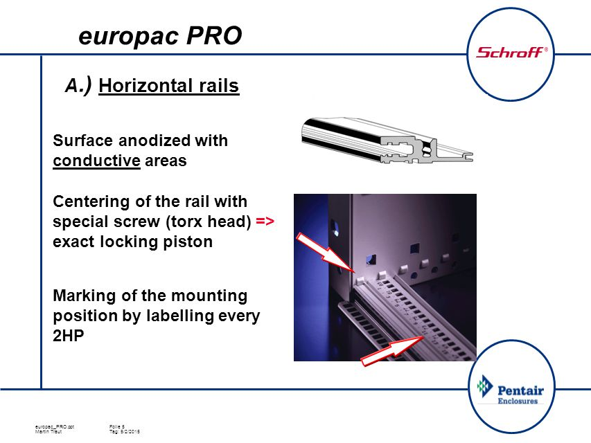 europac_PRO.pptFolie 5 Martin TrautTag: 5/2/2015 A.) Horizontal rails Surface anodized with conductive areas Centering of the rail with special screw (torx head) => exact locking piston Marking of the mounting position by labelling every 2HP europac PRO