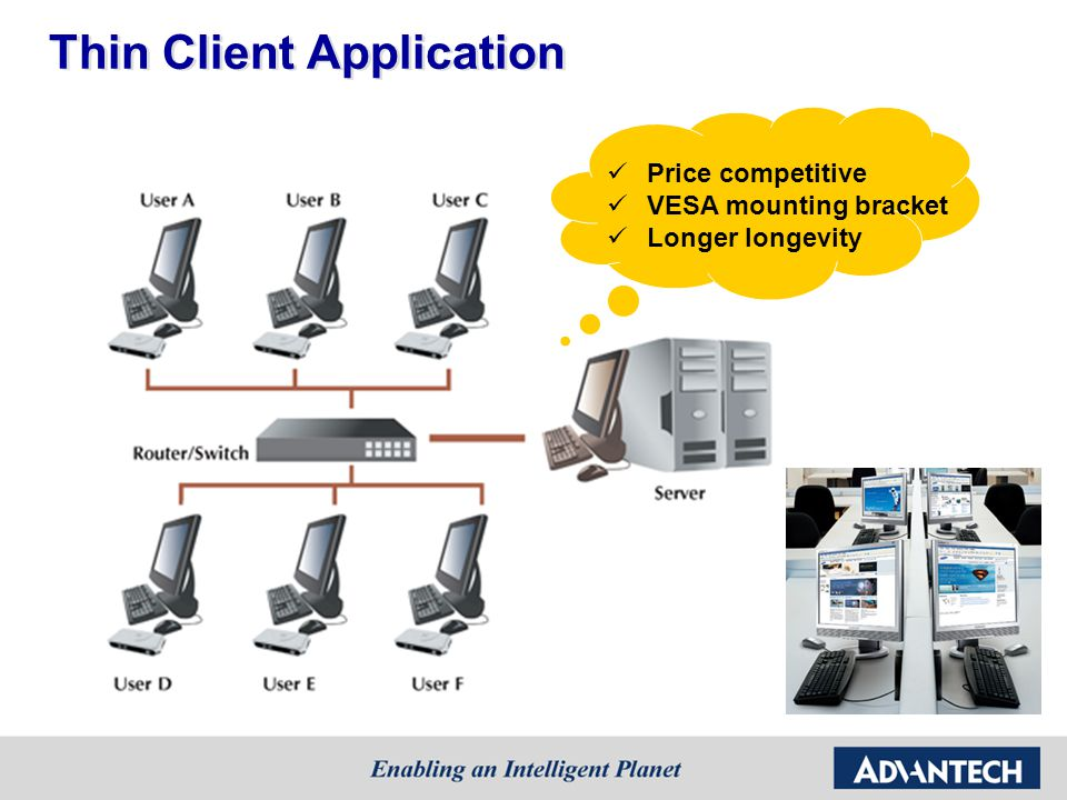 Thin Client Application Price competitive VESA mounting bracket Longer longevity