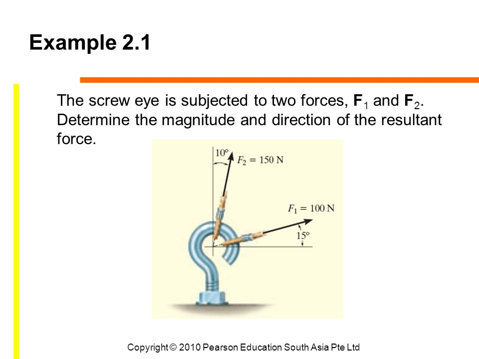 Copyright © 2010 Pearson Education South Asia Pte Ltd Example 2.1 The screw eye is subjected to two forces, F 1 and F 2. Determine the magnitude and d