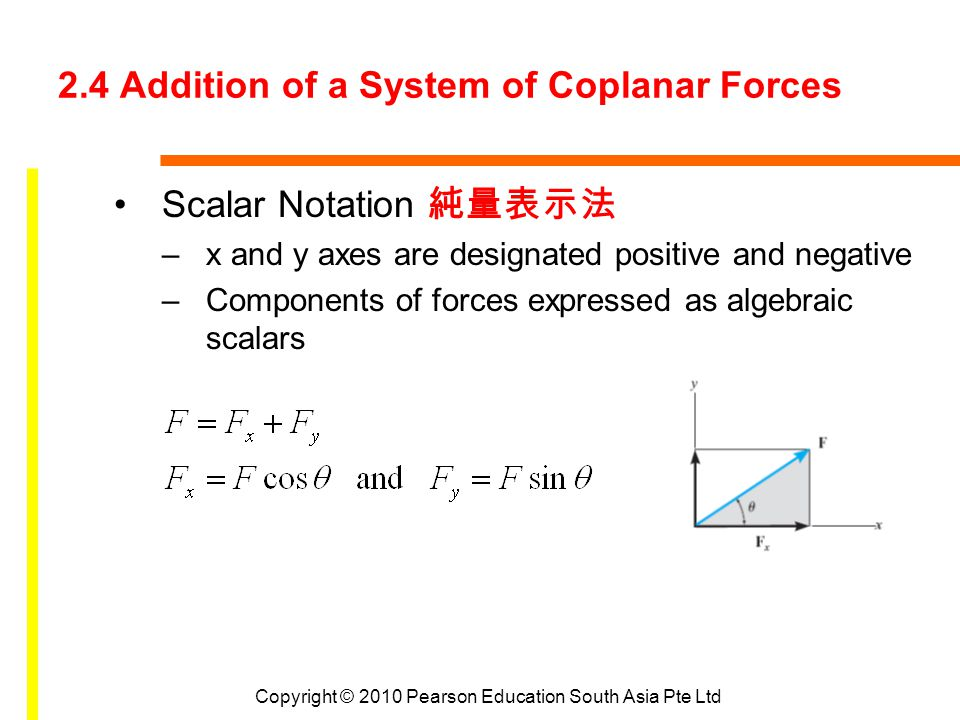 2.4 Addition of a System of Coplanar Forces Scalar Notation 純量表示法 –x and y axes are designated positive and negative –Components of forces expressed a