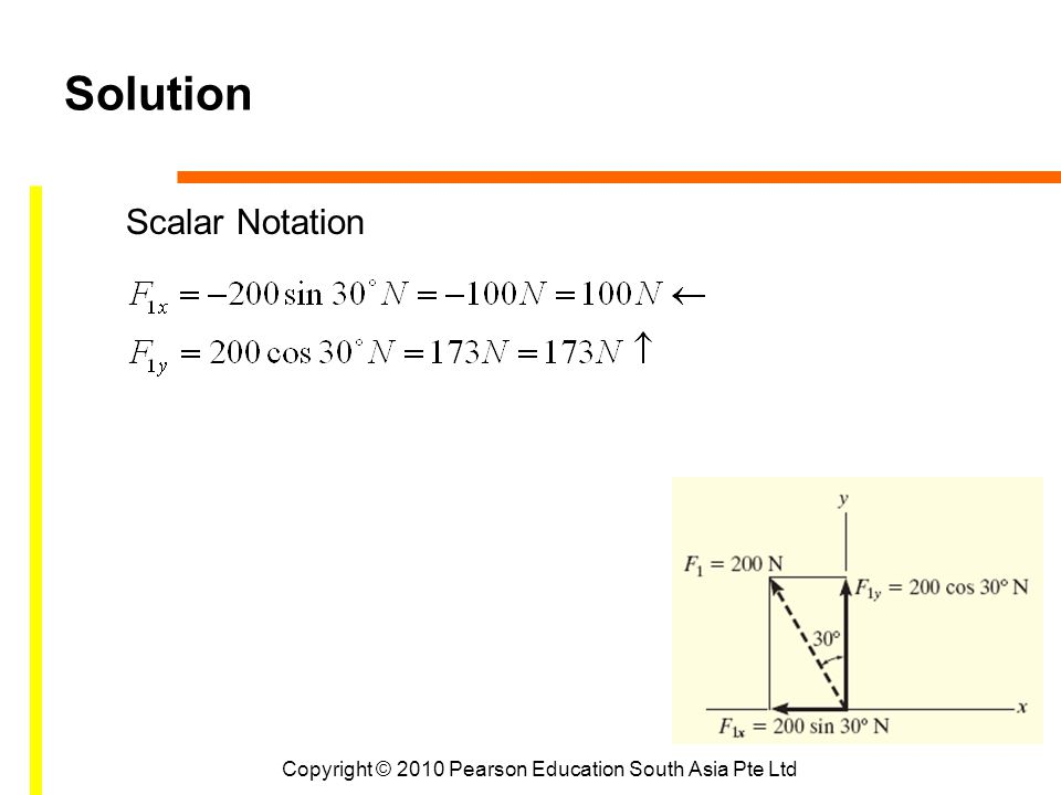 Copyright © 2010 Pearson Education South Asia Pte Ltd Solution Scalar Notation