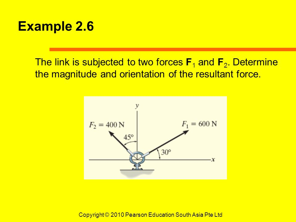 Copyright © 2010 Pearson Education South Asia Pte Ltd Example 2.6 The link is subjected to two forces F 1 and F 2. Determine the magnitude and orienta