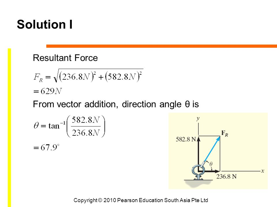 Copyright © 2010 Pearson Education South Asia Pte Ltd Solution I Resultant Force From vector addition, direction angle θ is