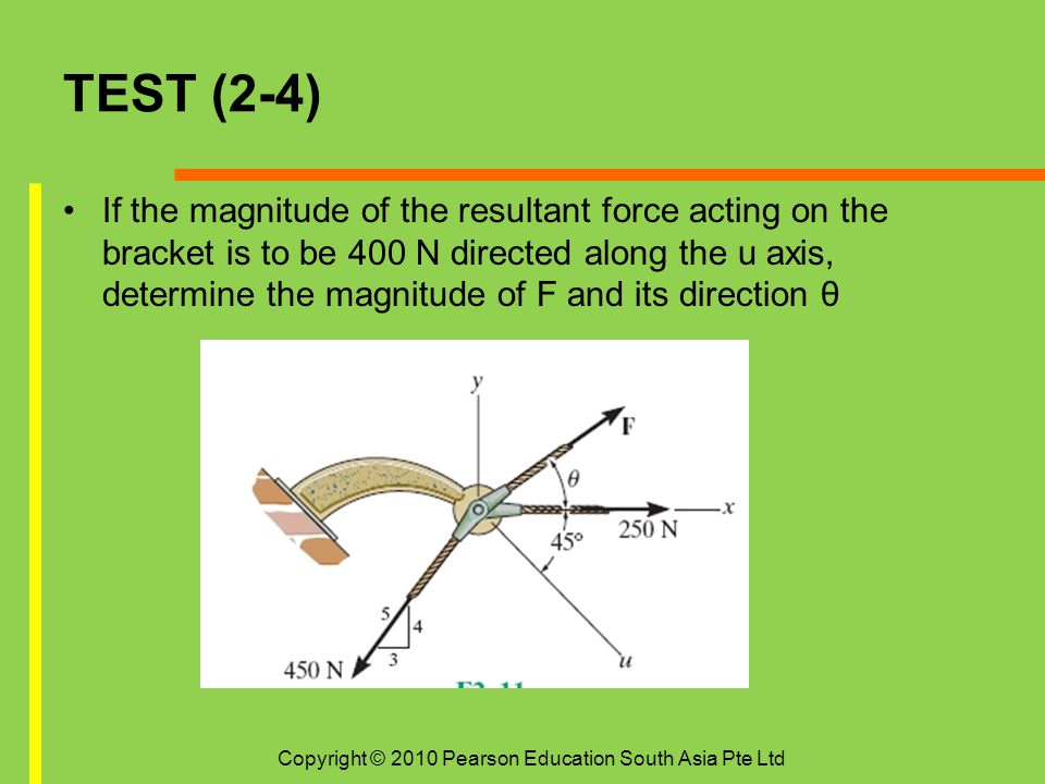 TEST (2-4) If the magnitude of the resultant force acting on the bracket is to be 400 N directed along the u axis, determine the magnitude of F and it