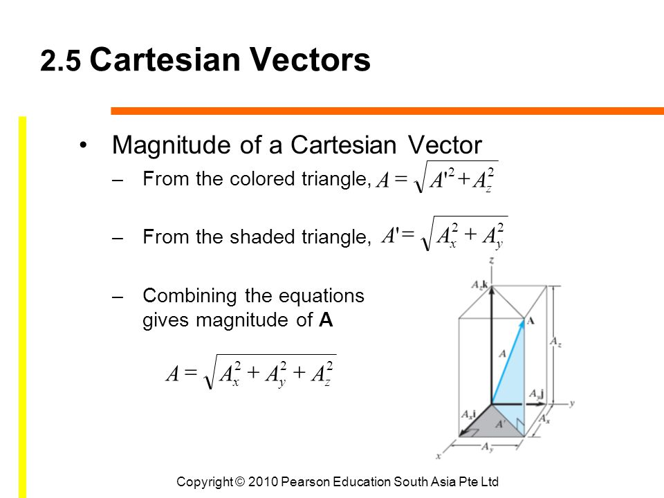 Copyright © 2010 Pearson Education South Asia Pte Ltd 2.5 Cartesian Vectors Magnitude of a Cartesian Vector –From the colored triangle, –From the shad