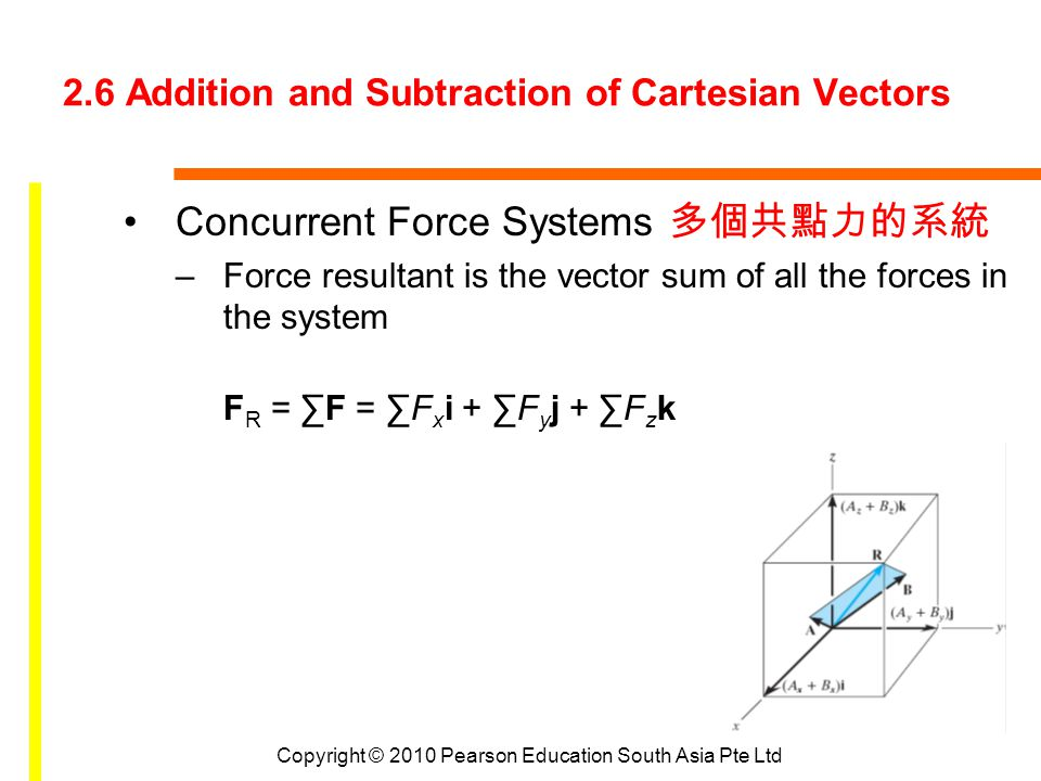 Copyright © 2010 Pearson Education South Asia Pte Ltd 2.6 Addition and Subtraction of Cartesian Vectors Concurrent Force Systems 多個共點力的系統 –Force resul