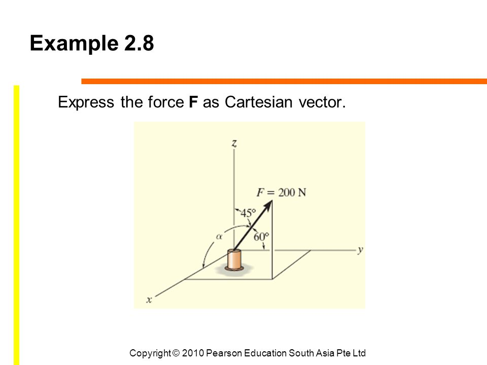 Copyright © 2010 Pearson Education South Asia Pte Ltd Example 2.8 Express the force F as Cartesian vector.