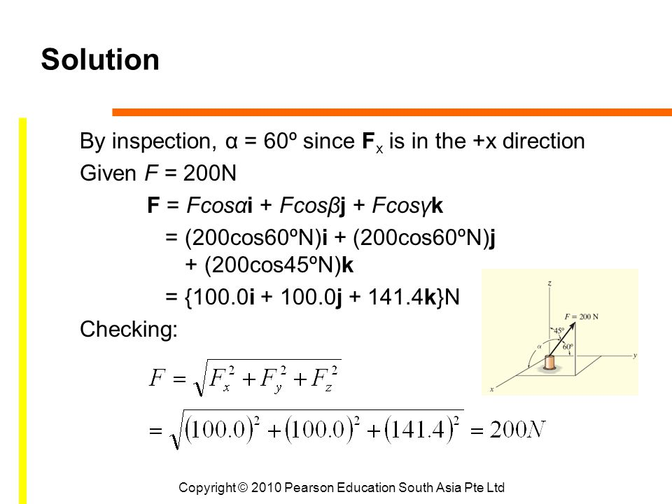 Copyright © 2010 Pearson Education South Asia Pte Ltd Solution By inspection, α = 60º since F x is in the +x direction Given F = 200N F = Fcosαi + Fco