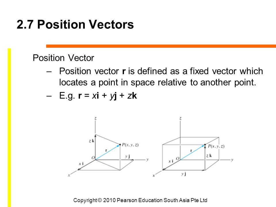 Copyright © 2010 Pearson Education South Asia Pte Ltd 2.7 Position Vectors Position Vector –Position vector r is defined as a fixed vector which locat
