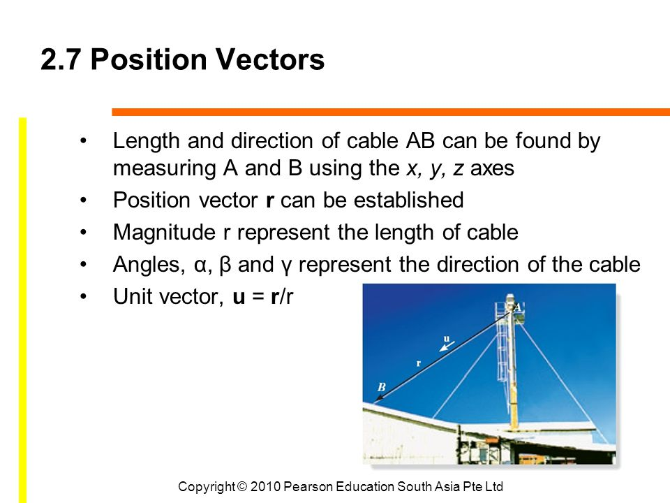Copyright © 2010 Pearson Education South Asia Pte Ltd 2.7 Position Vectors Length and direction of cable AB can be found by measuring A and B using th