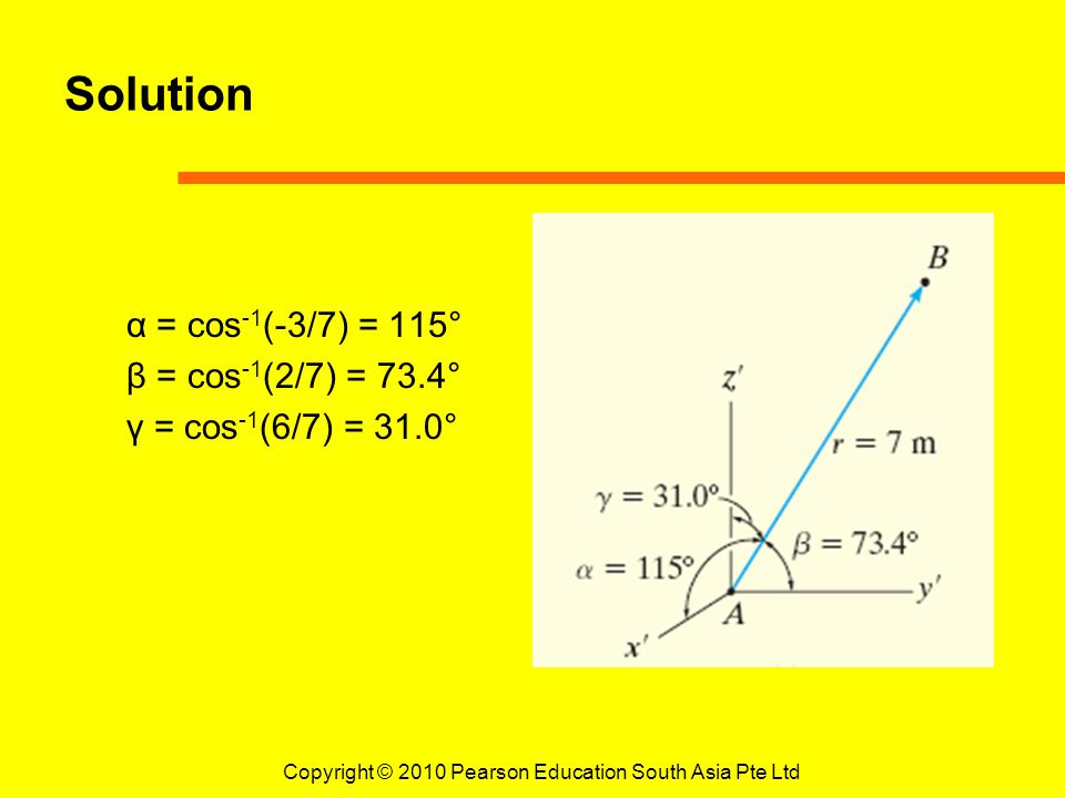 Copyright © 2010 Pearson Education South Asia Pte Ltd Solution α = cos -1 (-3/7) = 115 ° β = cos -1 (2/7) = 73.4 ° γ = cos -1 (6/7) = 31.0 °