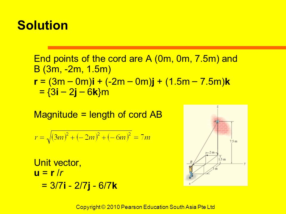 Copyright © 2010 Pearson Education South Asia Pte Ltd Solution End points of the cord are A (0m, 0m, 7.5m) and B (3m, -2m, 1.5m) r = (3m – 0m)i + (-2m