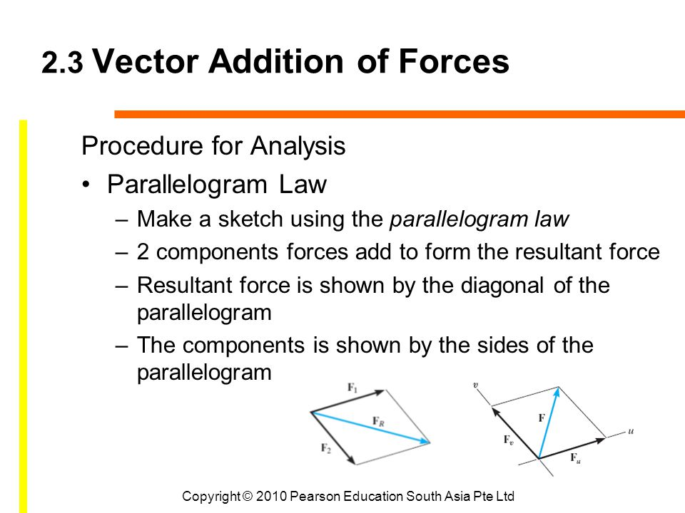 Copyright © 2010 Pearson Education South Asia Pte Ltd 2.3 Vector Addition of Forces Procedure for Analysis Parallelogram Law –Make a sketch using the
