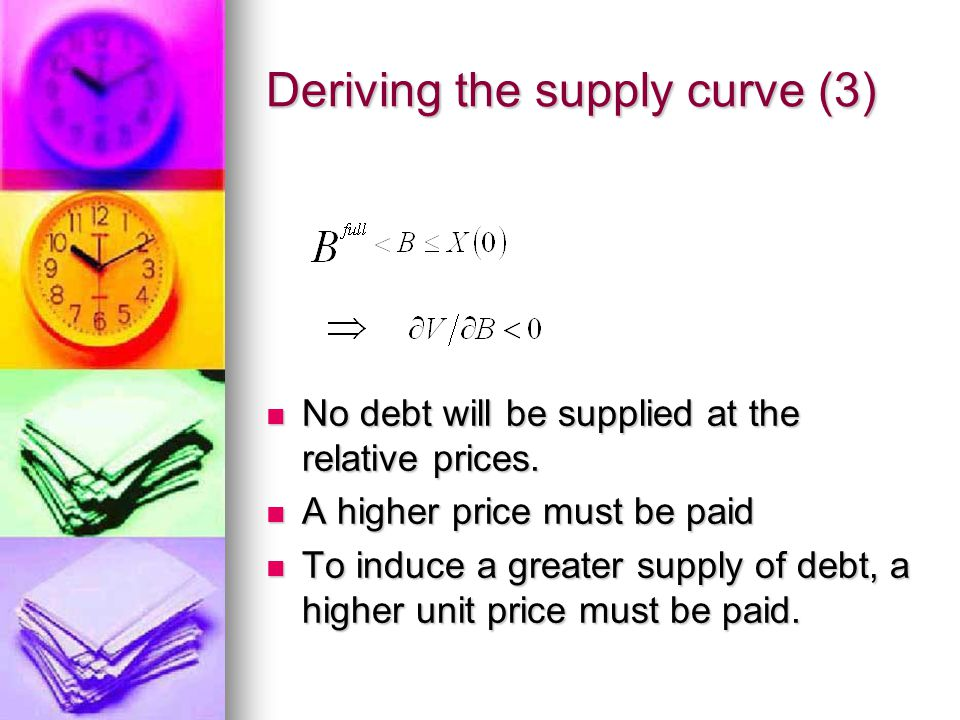 Deriving the supply curve (3) No debt will be supplied at the relative prices.